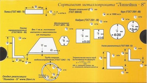 вес стального сортамента