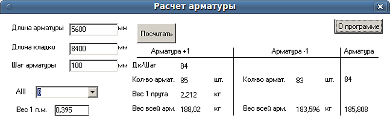 арматура вес 1 метра гост
